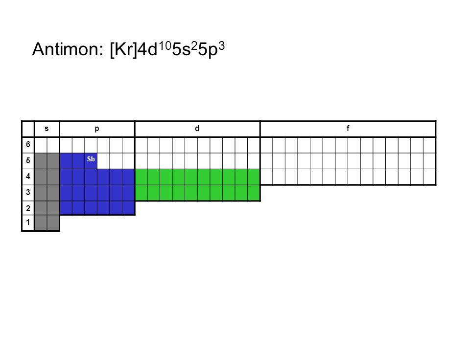 Antimon: [Kr]4d105s25p3 s p d f 6 5 Sb 4 3 2 1